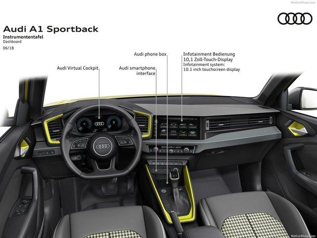 Audi-A1_Sportback-2019-1600-1e.jpg