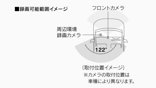 img_drive_recoder_02.jpg