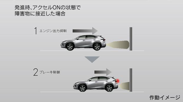 img_parking_support_brake.jpg