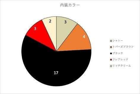 th_内装カラー.jpg