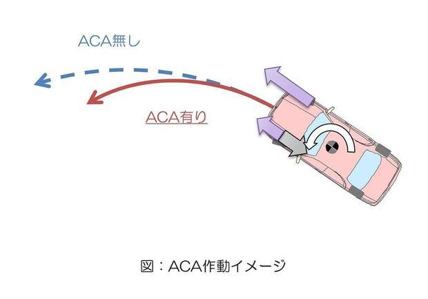 webcartop_corolla_mechanism011.jpg