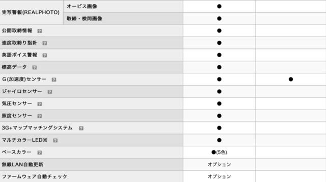 スクリーンショット 2020-06-11 20.58.20.png