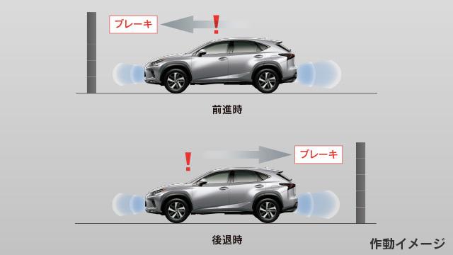 img_parking_support_brake-2.jpg